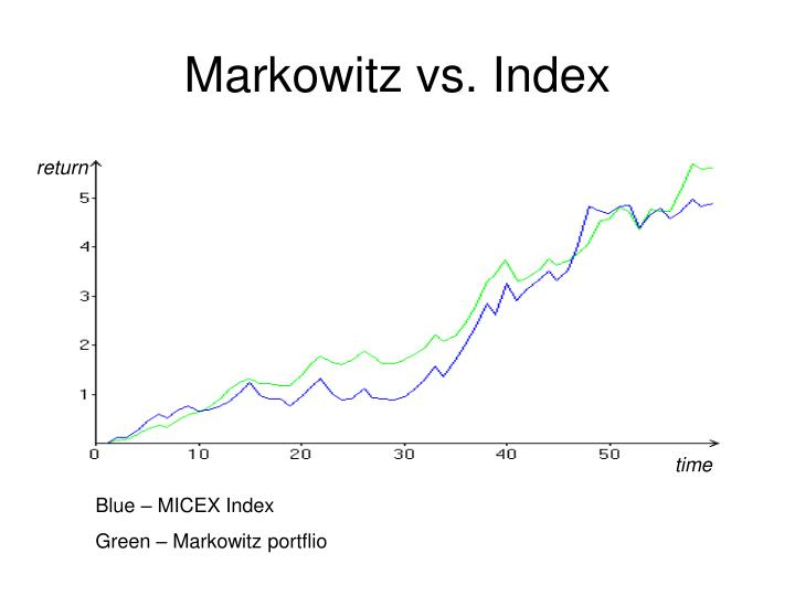 Markowitz vs. Index