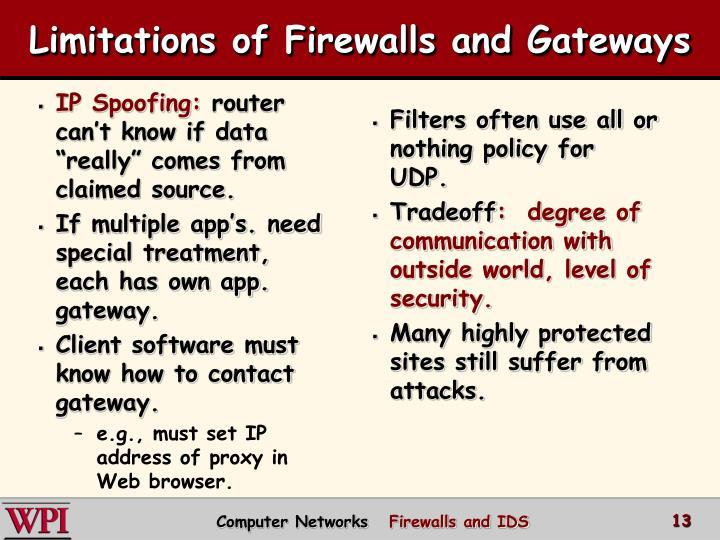 IP Spoofing: