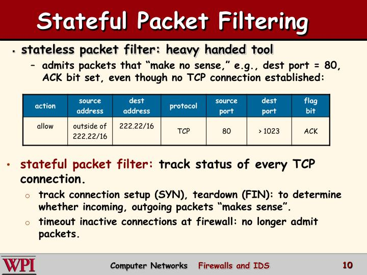 stateless packet filter: heavy handed tool