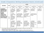 grade 3 expository writing evaluation rubric continued2