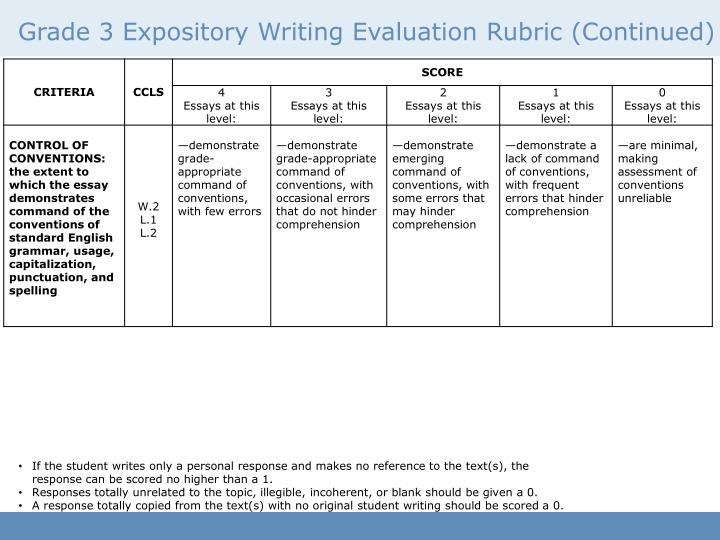 Grade 3 Expository Writing Evaluation Rubric (Continued)