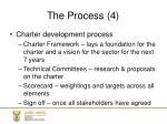 the process 4