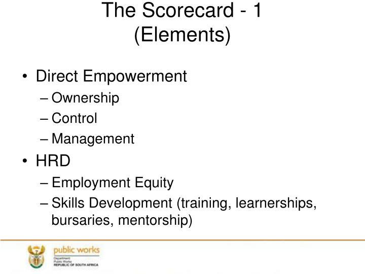 The Scorecard - 1