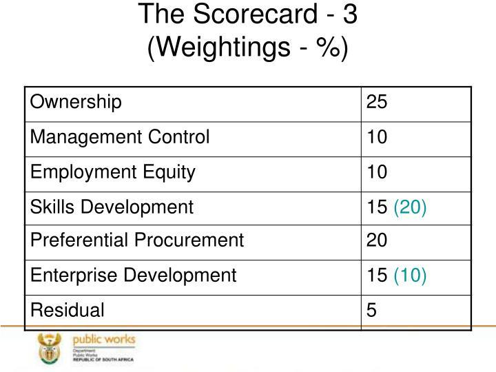The Scorecard - 3