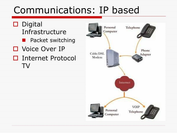 Communications: IP based