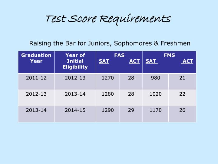 Test Score Requirements