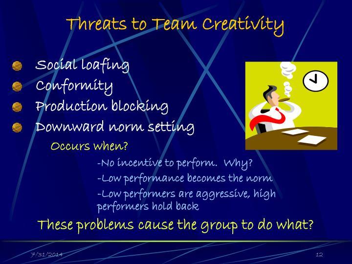 Threats to Team Creativity