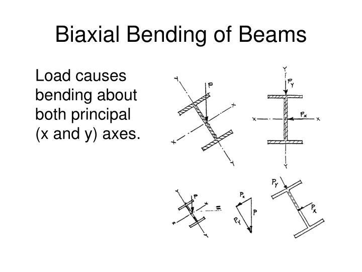 Biaxial Bending of Beams