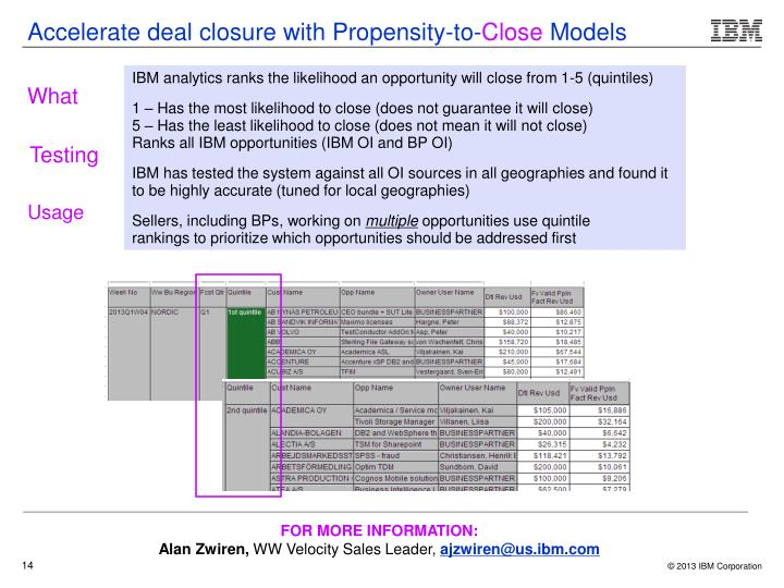 Accelerate deal closure with Propensity-to-