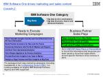 ibm software one drives marketing and sales content example