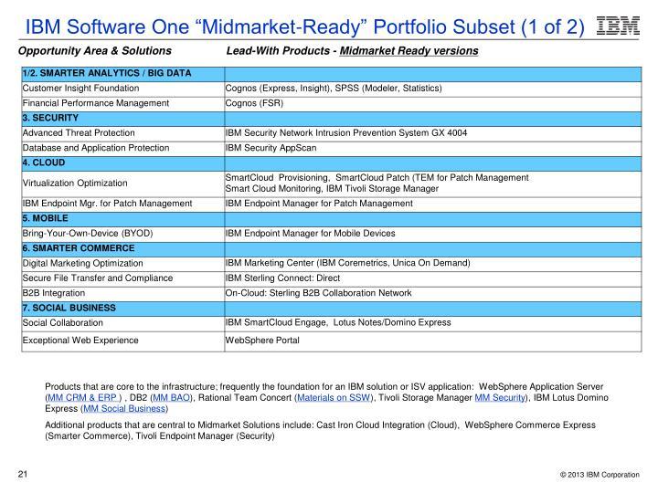 "IBM Software One ""Midmarket-Ready"" Portfolio Subset (1 of 2)"