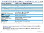ibm software one midmarket ready portfolio subset 1 of 2