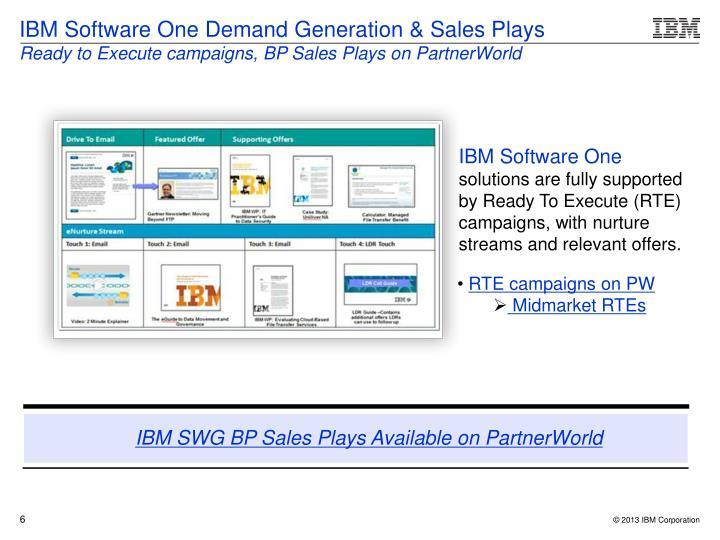 IBM Software One Demand Generation & Sales Plays