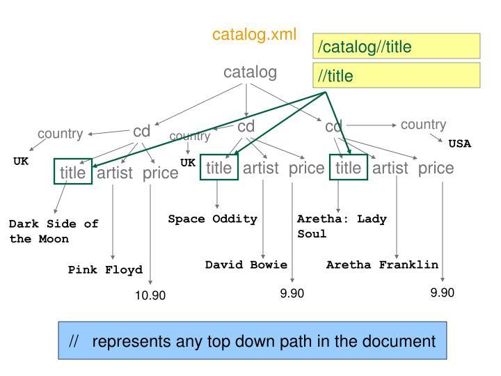 catalog.xml