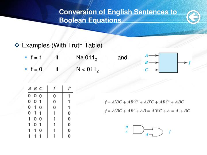 Conversion of English Sentences to Boolean Equations