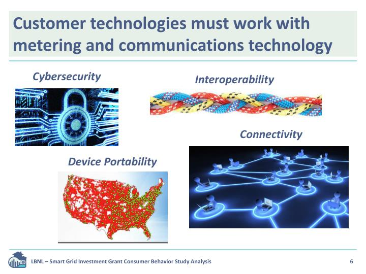 Customer technologies must work with metering and communications technology