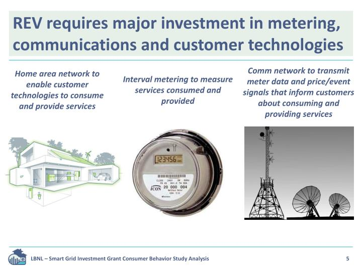 REV requires major investment in metering, communications and customer technologies