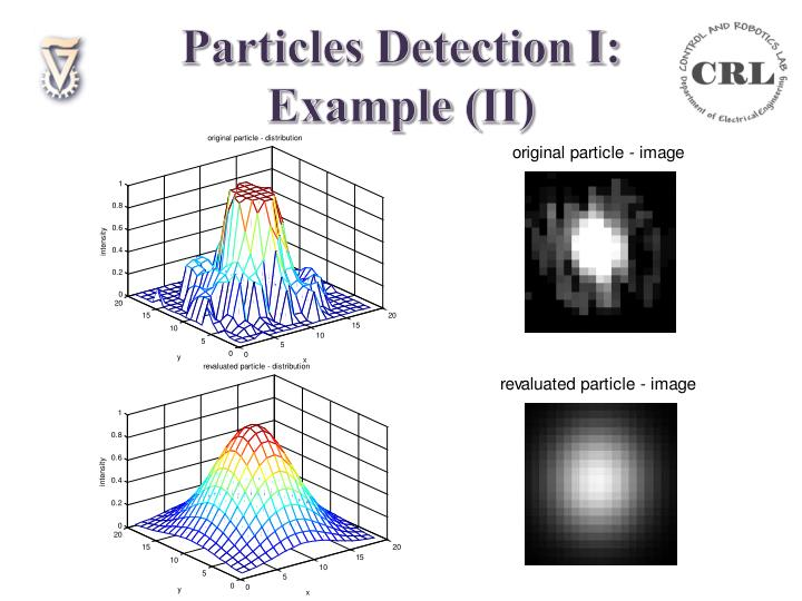 Particles Detection I: