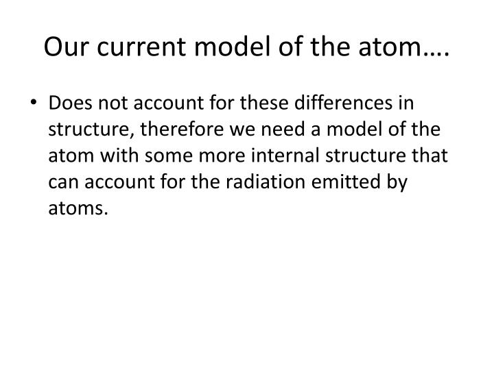 Our current model of the atom….