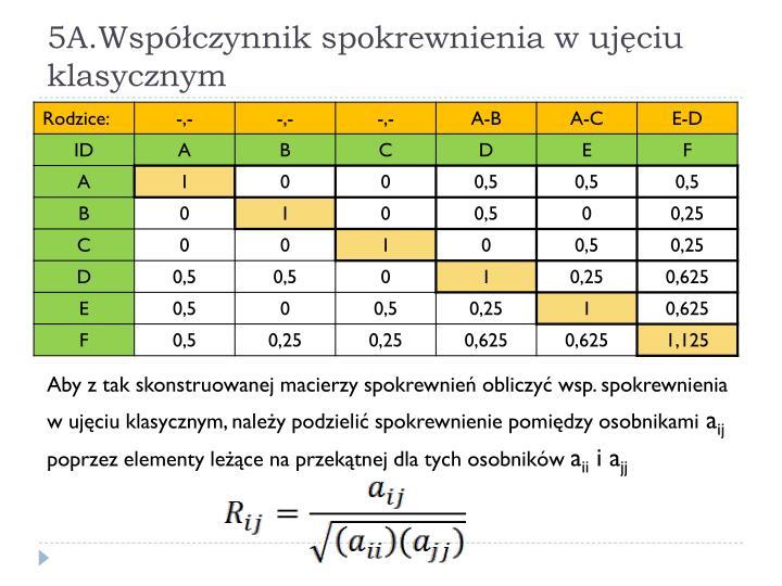 5A.Współczynnik spokrewnienia w ujęciu klasycznym