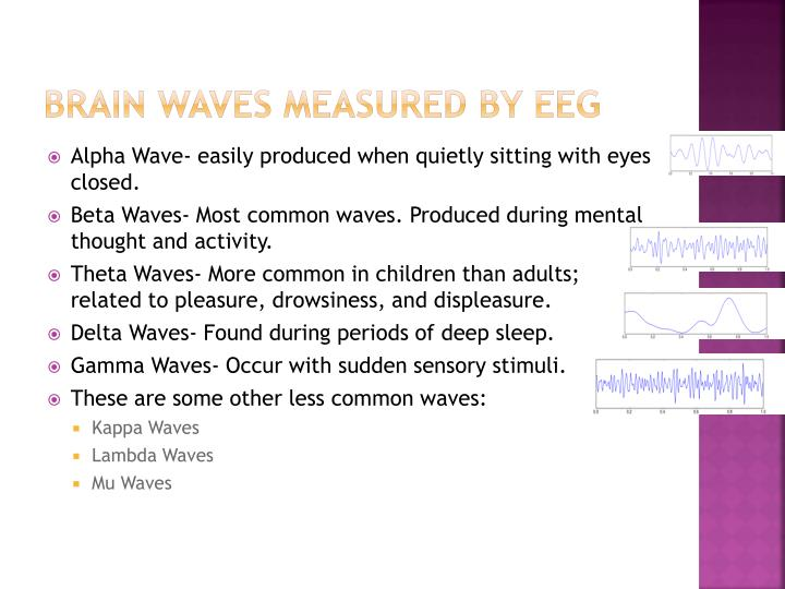 Brain waves measured by eeg