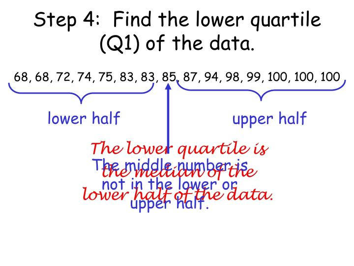 Step 4:  Find the lower quartile (Q1) of the data.