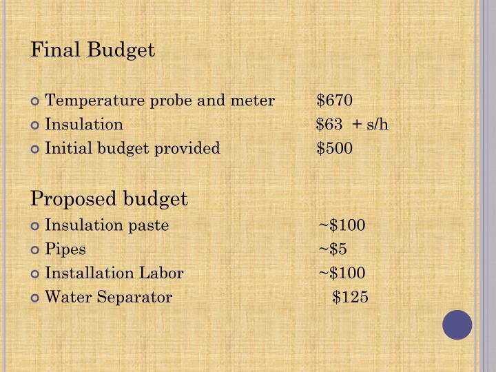 Final Budget