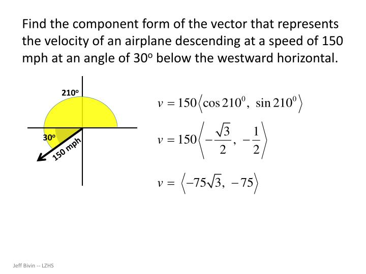 Find the component form of the vector that represents the velocity of an airplane descending at a sp...