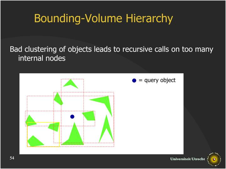 Bounding-Volume Hierarchy