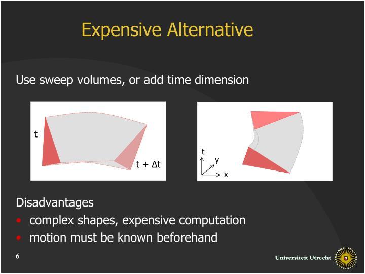 Expensive Alternative