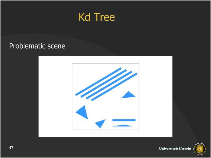 Kd Tree