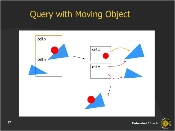 Query with Moving Object