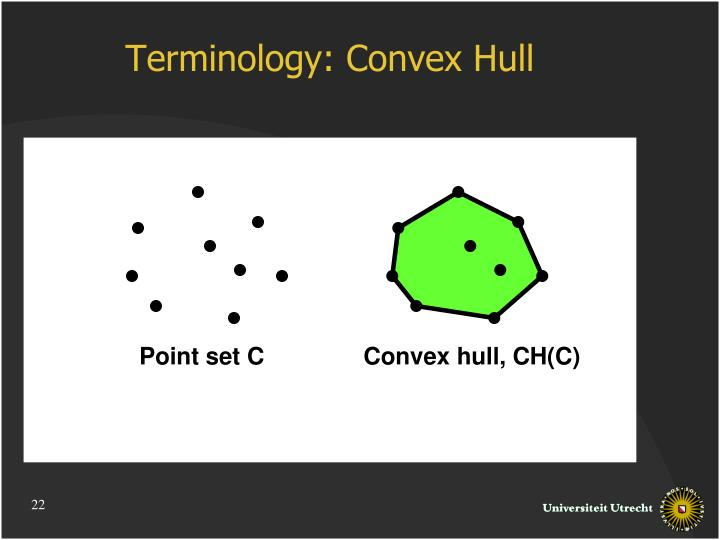 Terminology: Convex Hull