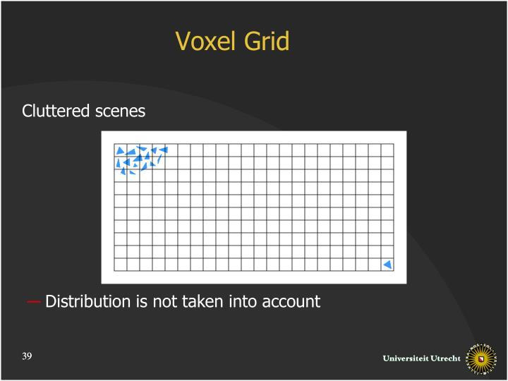 Voxel Grid