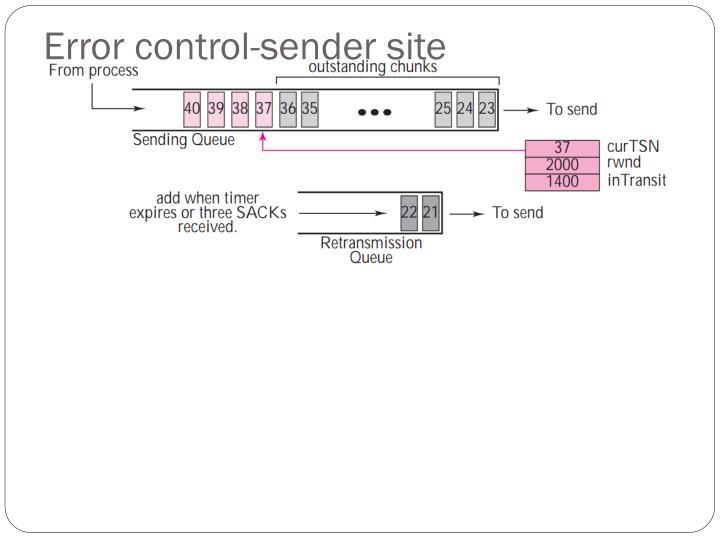 Error control-sender site