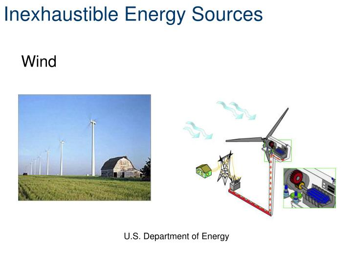 Ppt Energy Sources Powerpoint Presentation Id 2750270