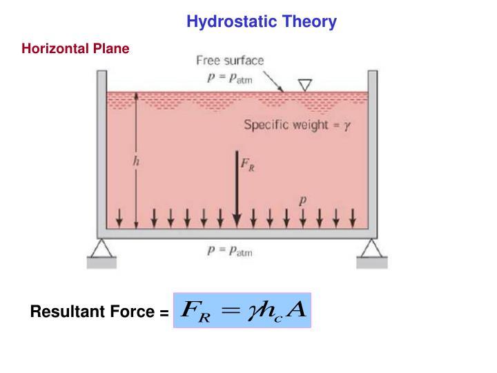 Hydrostatic Theory
