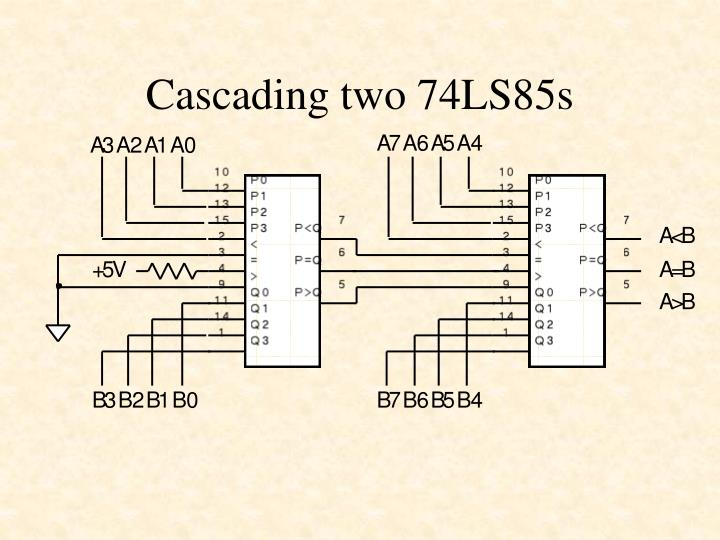 Cascading two 74LS85s