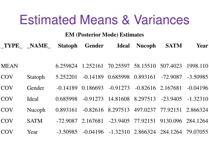 Estimated Means & Variances