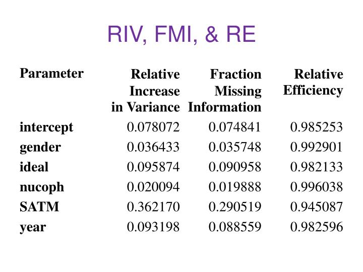 RIV, FMI, & RE