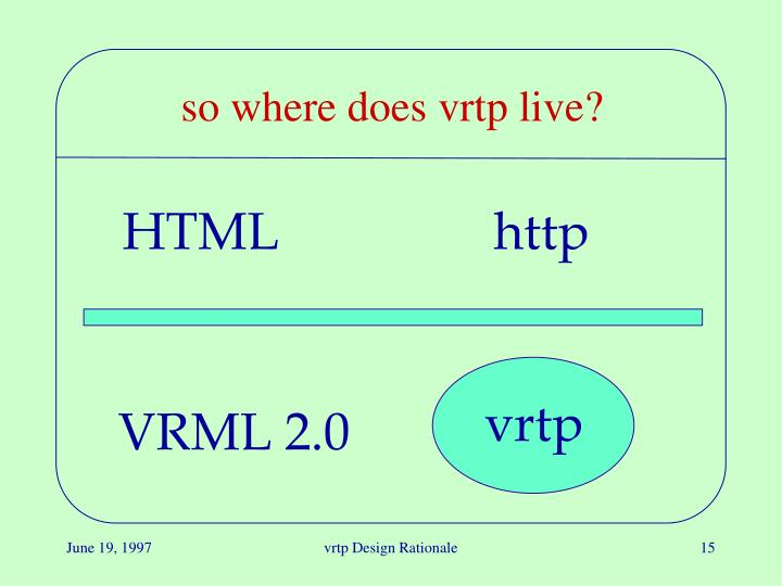 so where does vrtp live?