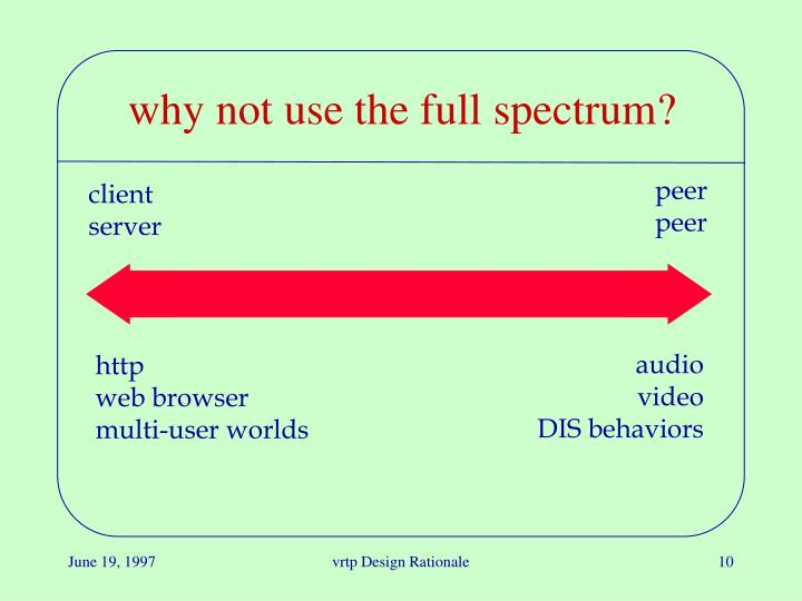 why not use the full spectrum?