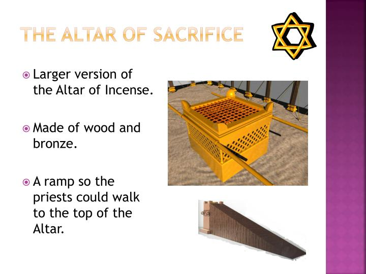 The Altar of Sacrifice