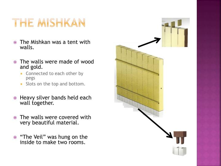 The Mishkan