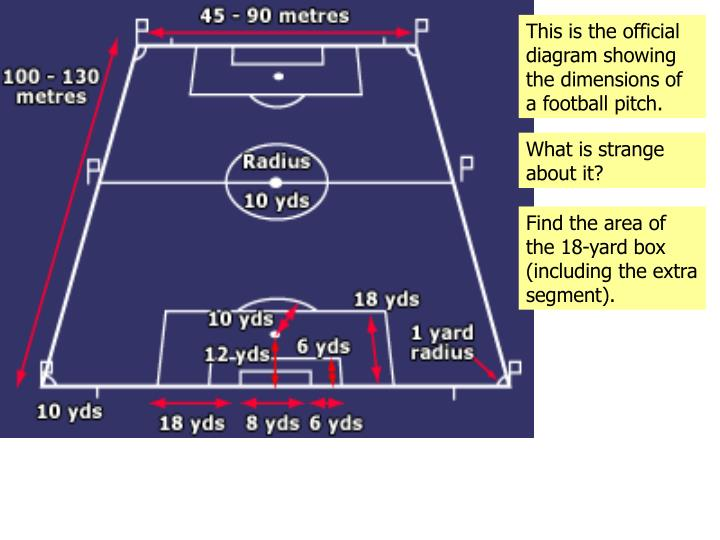 This is the official diagram showing the dimensions of a football pitch.