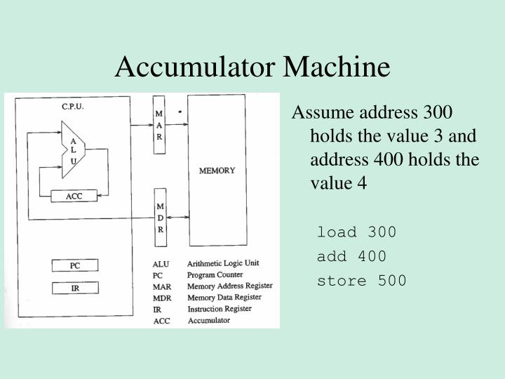 Accumulator Machine