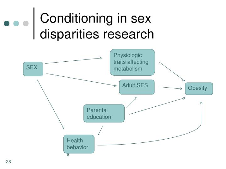 Conditioning in sex disparities research