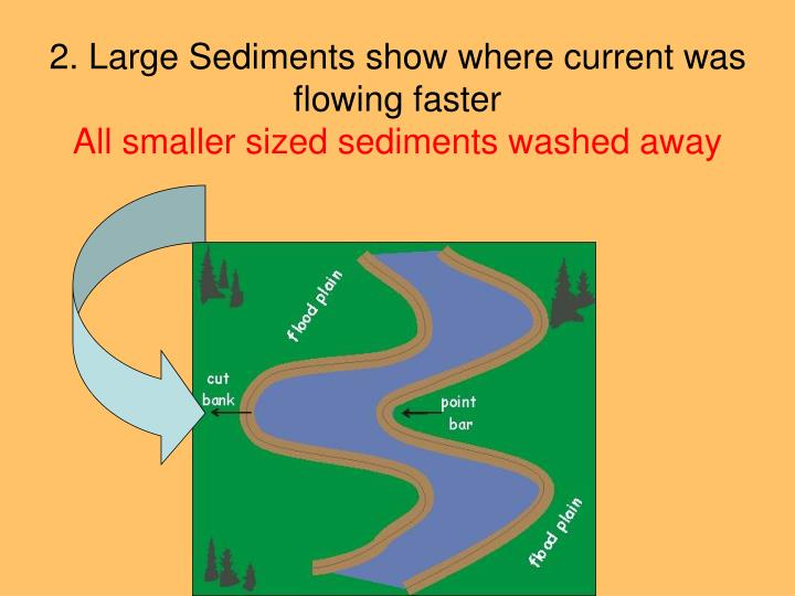 2. Large Sediments show where current was flowing faster
