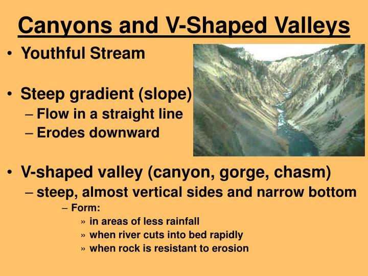 Canyons and V-Shaped Valleys