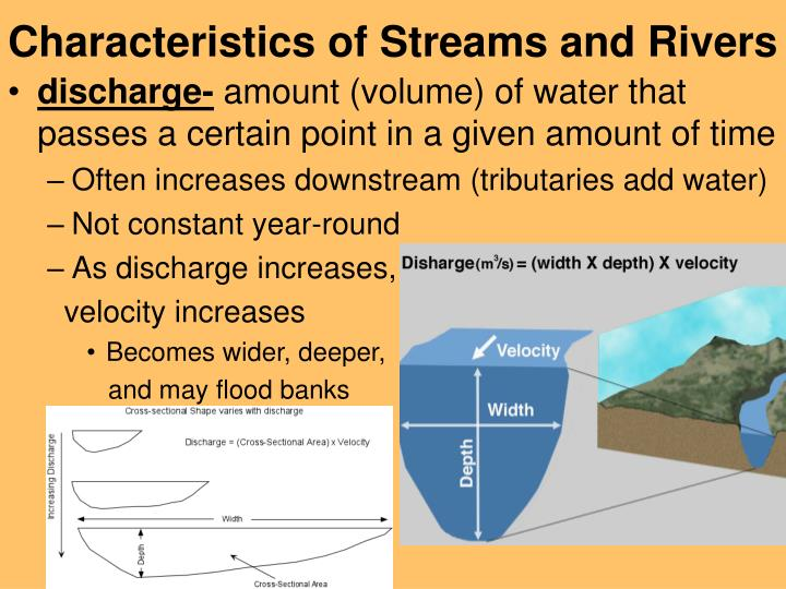 Characteristics of Streams and Rivers